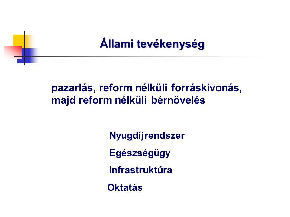 Állami tevékenység pazarlás, reform nélküli forráskivonás, majd reform nélküli bérnövelés. Nyugdíjrendszer.