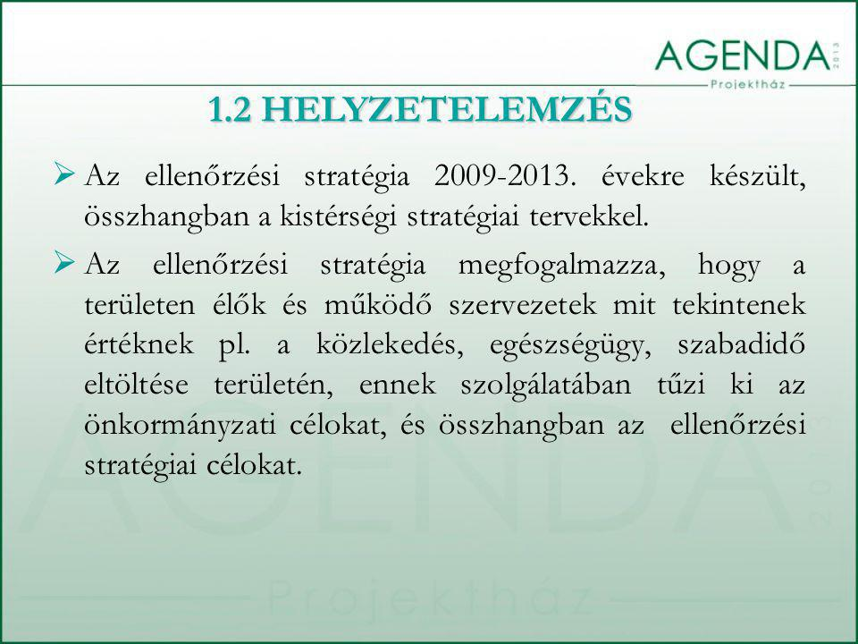 1.2 HELYZETELEMZÉS Az ellenőrzési stratégia 2009-2013. évekre készült, összhangban a kistérségi stratégiai tervekkel.