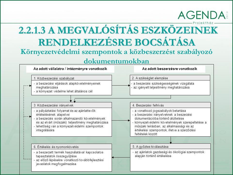 Környezetvédelmi szempontok a közbeszerzést szabályozó dokumentumokban