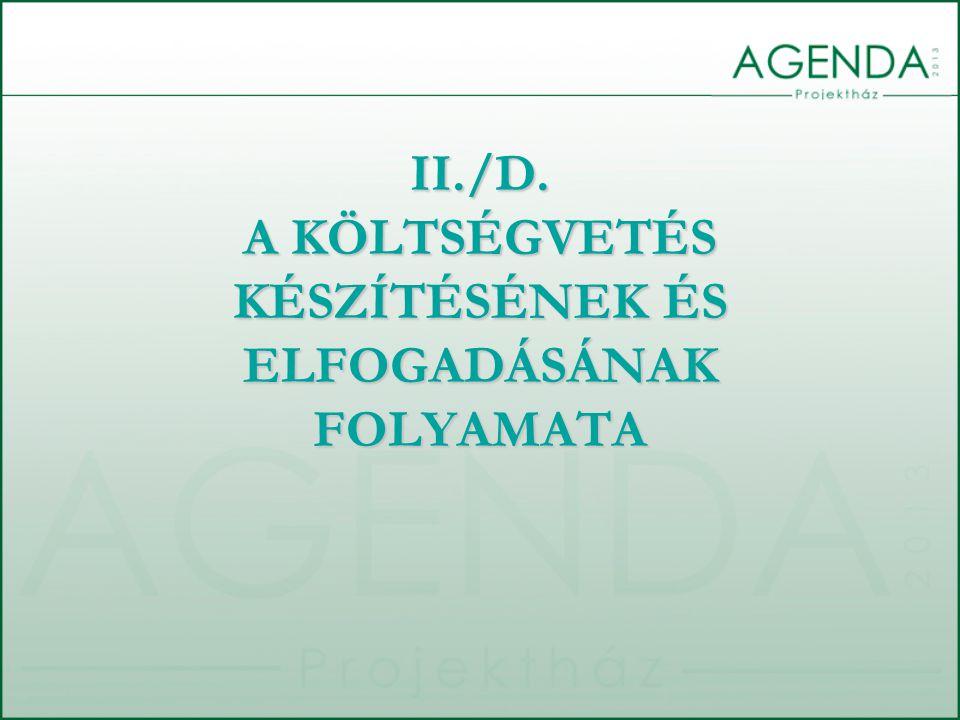 II./D. A költségvetés készítésének és elfogadásának folyamata