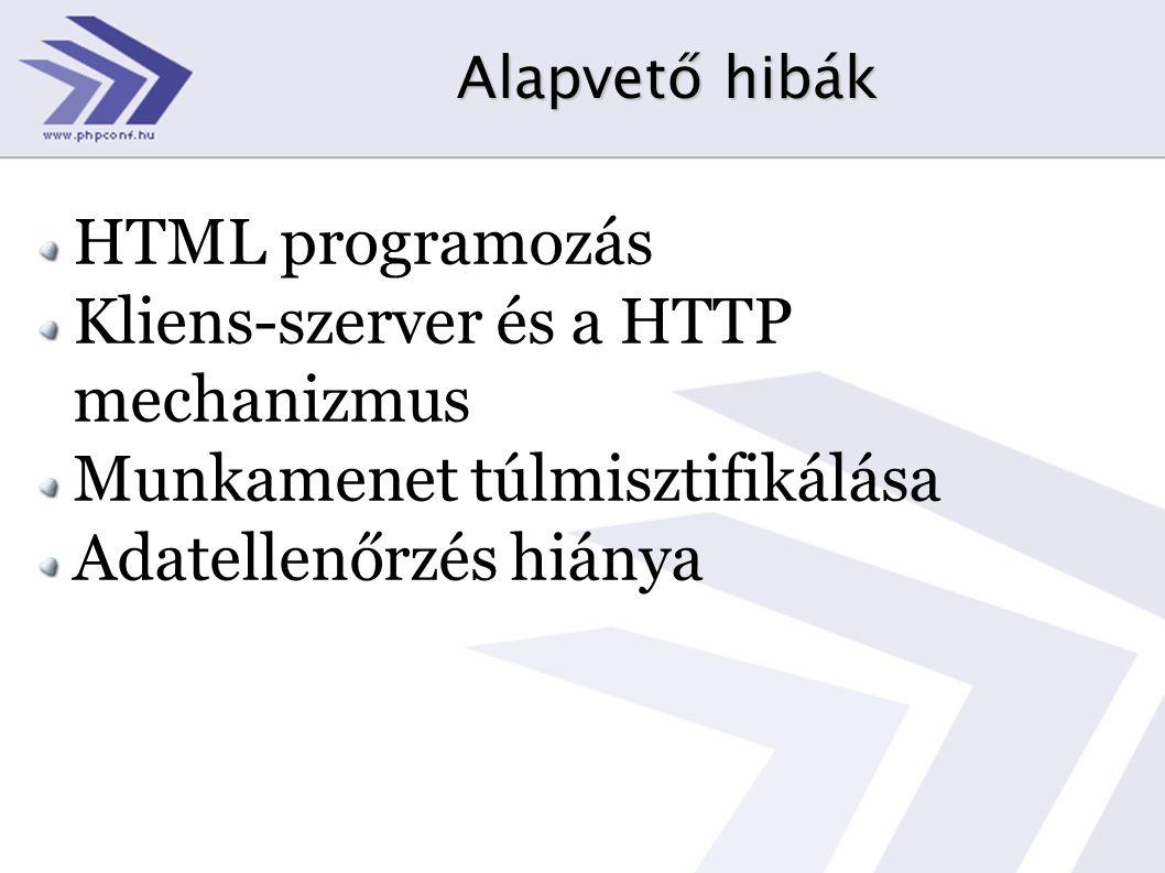 Kliens-szerver és a HTTP mechanizmus Munkamenet túlmisztifikálása