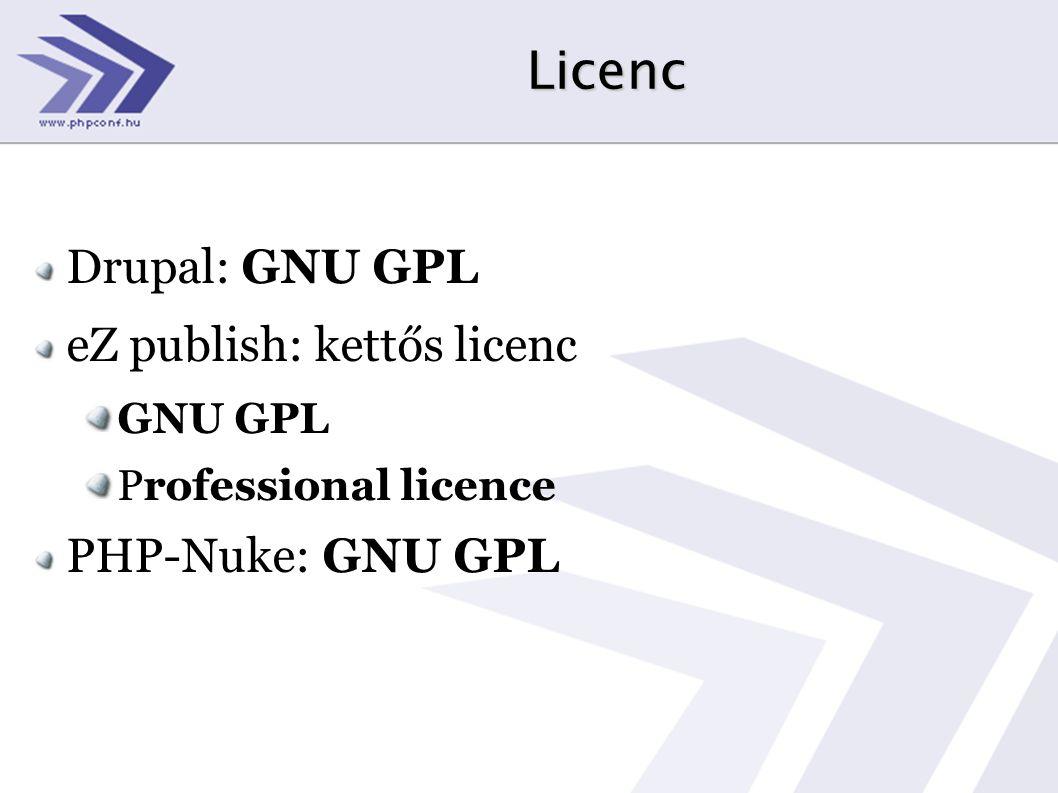 Licenc Drupal: GNU GPL eZ publish: kettős licenc PHP-Nuke: GNU GPL