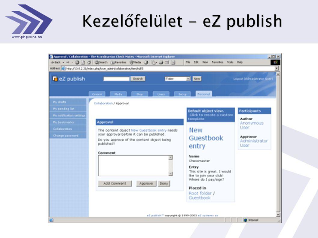 Kezelőfelület - eZ publish