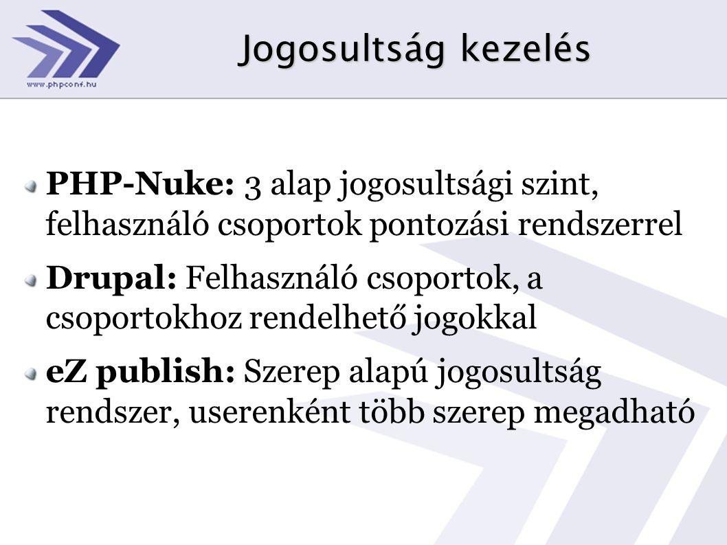 Jogosultság kezelés PHP-Nuke: 3 alap jogosultsági szint, felhasználó csoportok pontozási rendszerrel.