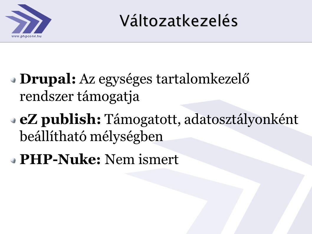 Változatkezelés Drupal: Az egységes tartalomkezelő rendszer támogatja
