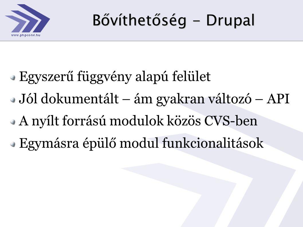 Bővíthetőség - Drupal Egyszerű függvény alapú felület