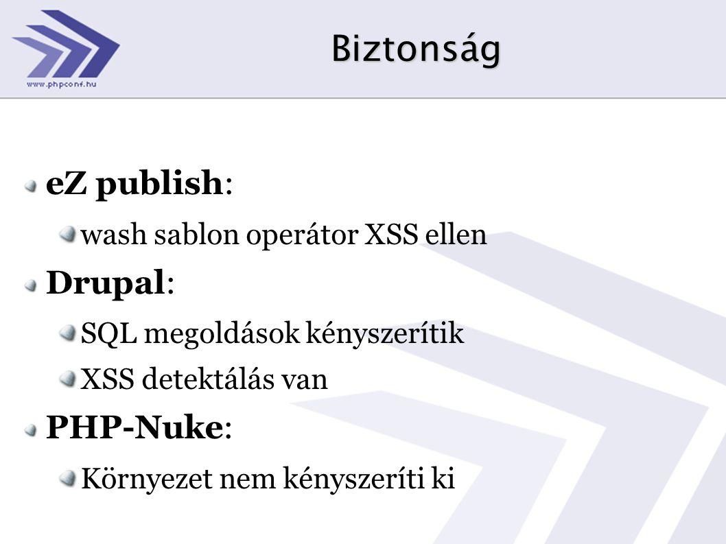 Biztonság eZ publish: Drupal: PHP-Nuke: wash sablon operátor XSS ellen