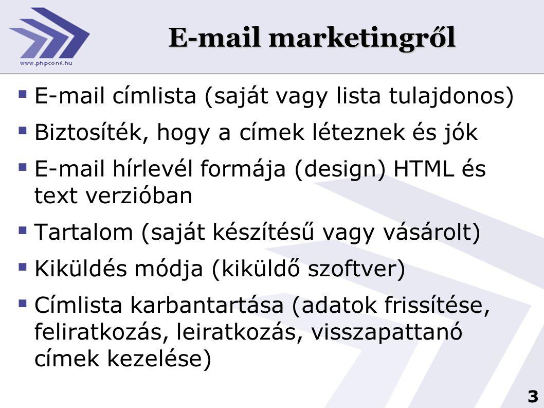 E-mail marketingről E-mail címlista (saját vagy lista tulajdonos)