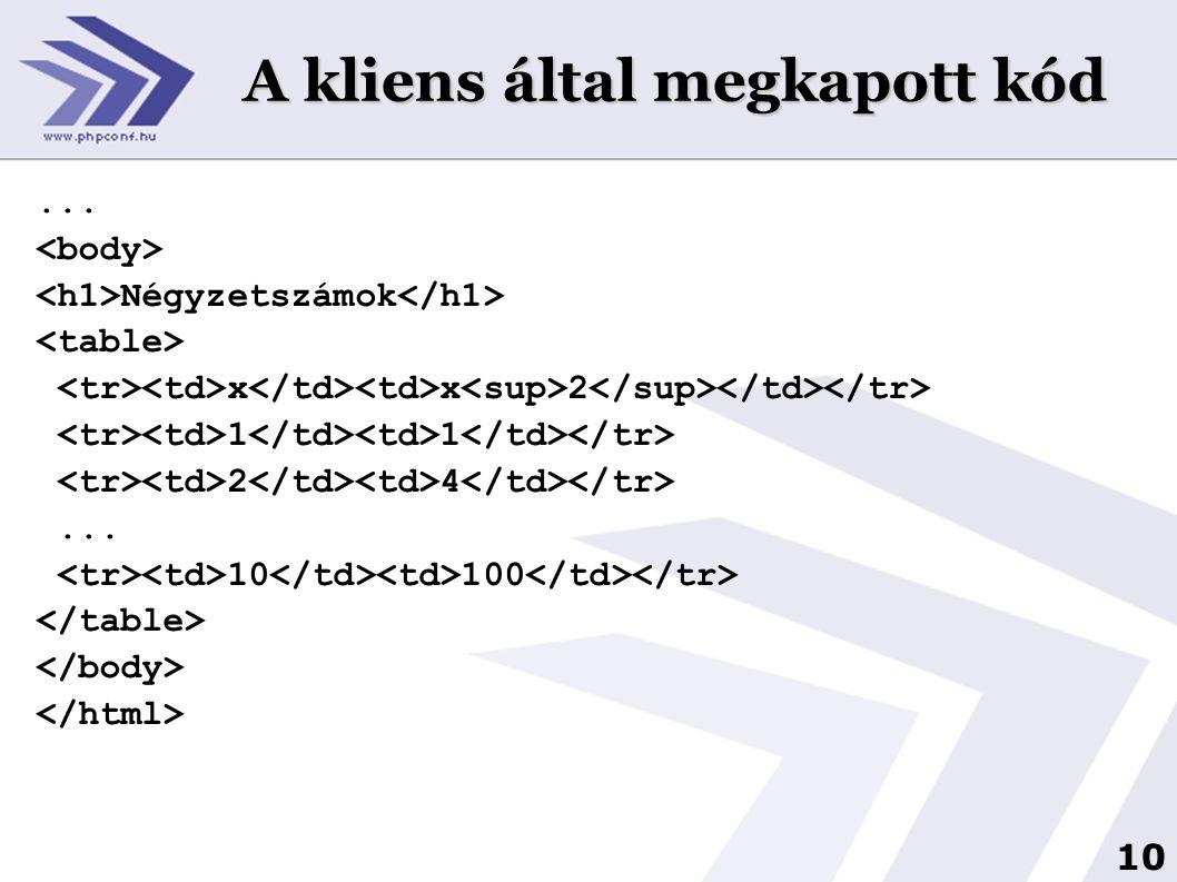 A kliens által megkapott kód