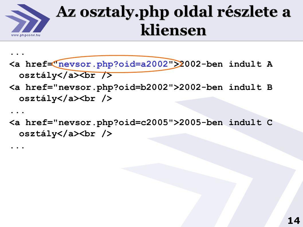Az osztaly.php oldal részlete a kliensen