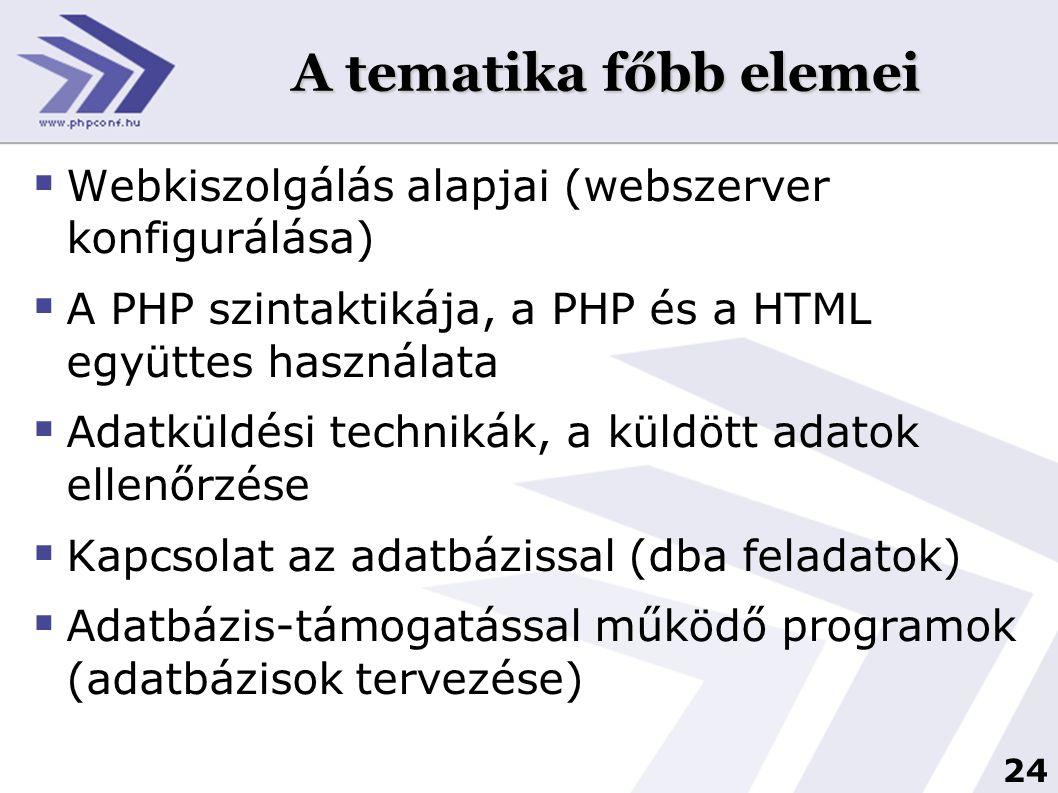 A tematika főbb elemei Webkiszolgálás alapjai (webszerver konfigurálása) A PHP szintaktikája, a PHP és a HTML együttes használata.