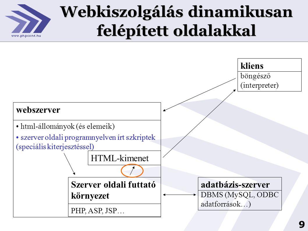 Webkiszolgálás dinamikusan felépített oldalakkal