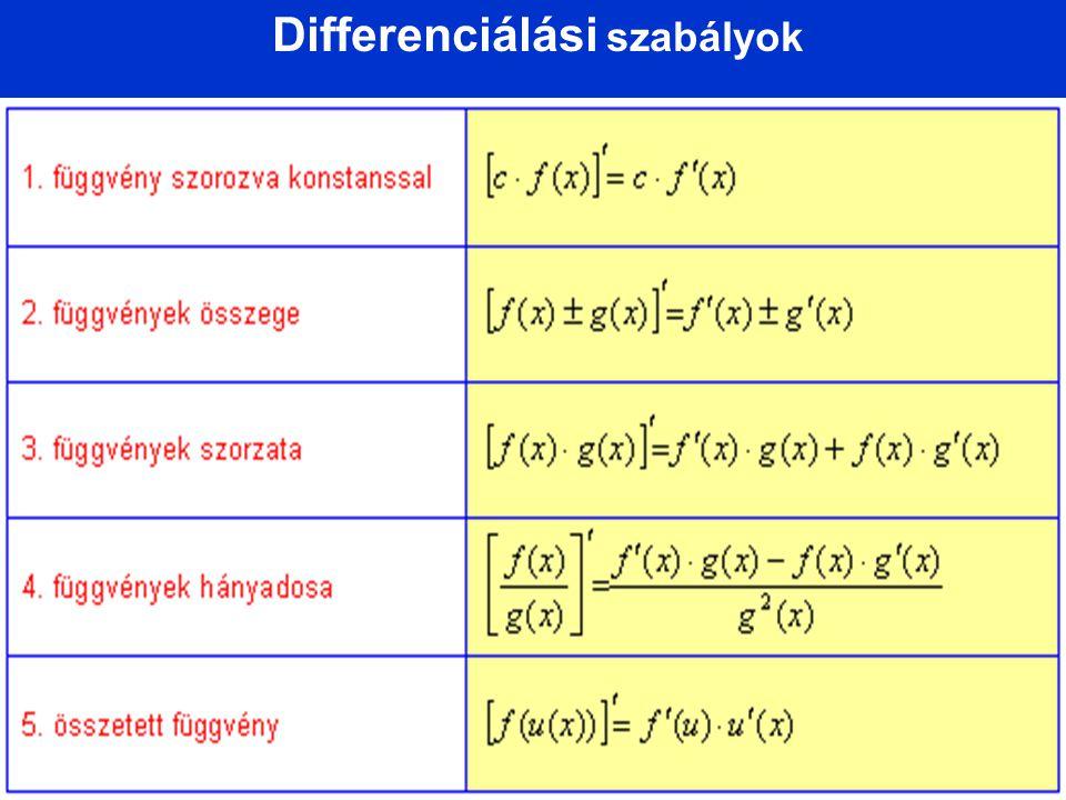 Differenciálási szabályok