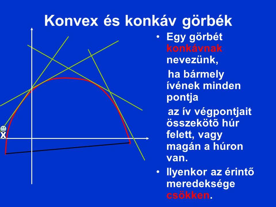 Konvex és konkáv görbék