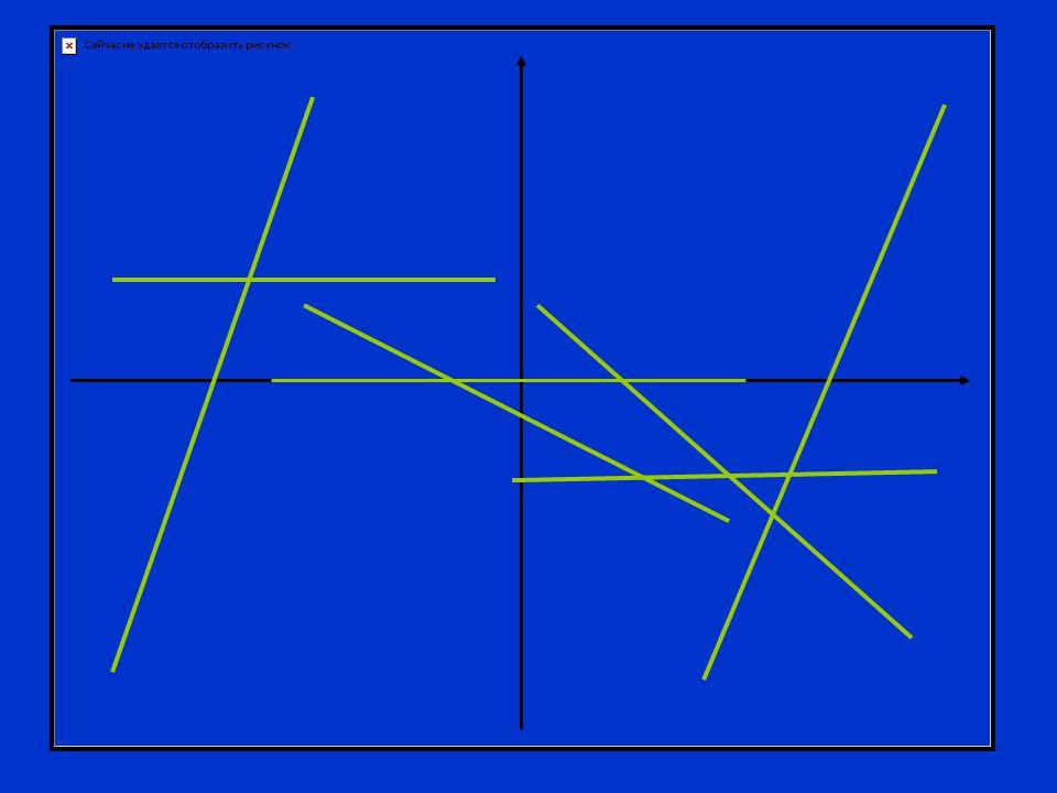 Az alábbi ábrán a -0.3x3 + 0.1x5 függvényt láthatjuk.