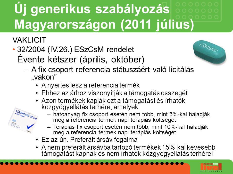 Új generikus szabályozás Magyarországon (2011 július)