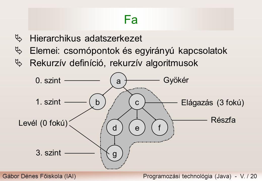 Fa Hierarchikus adatszerkezet