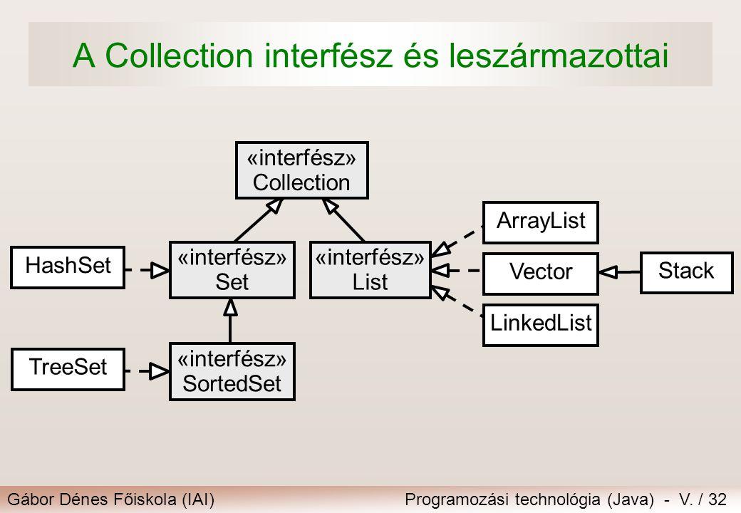 A Collection interfész és leszármazottai