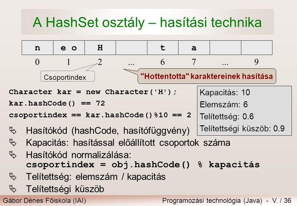 A HashSet osztály – hasítási technika