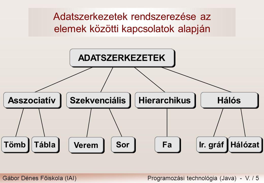 Adatszerkezetek rendszerezése az elemek közötti kapcsolatok alapján