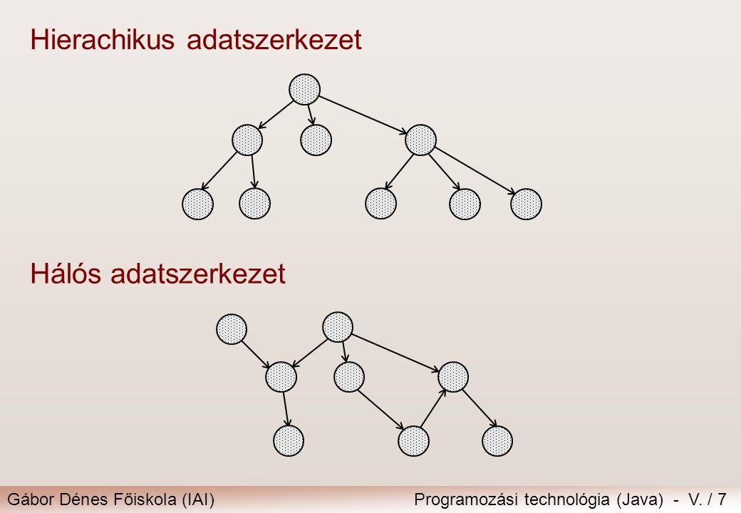 Hierachikus adatszerkezet