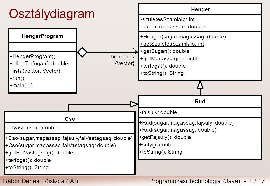 Osztálydiagram Henger -szuletesSzamlalo: int -sugar, magassag: double