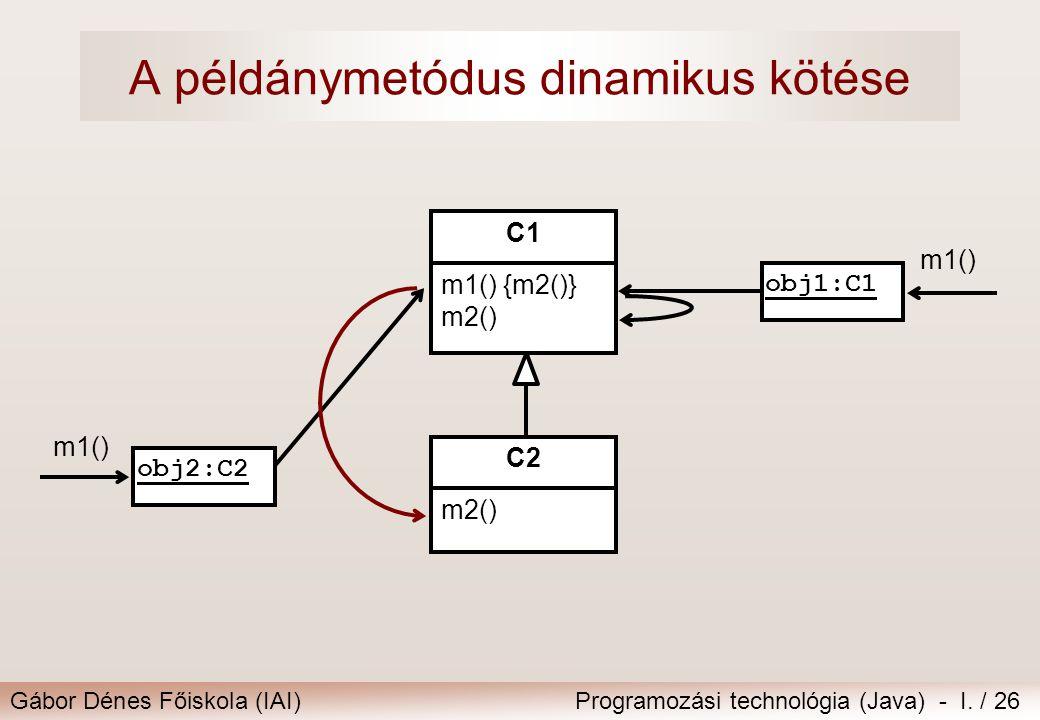 A példánymetódus dinamikus kötése