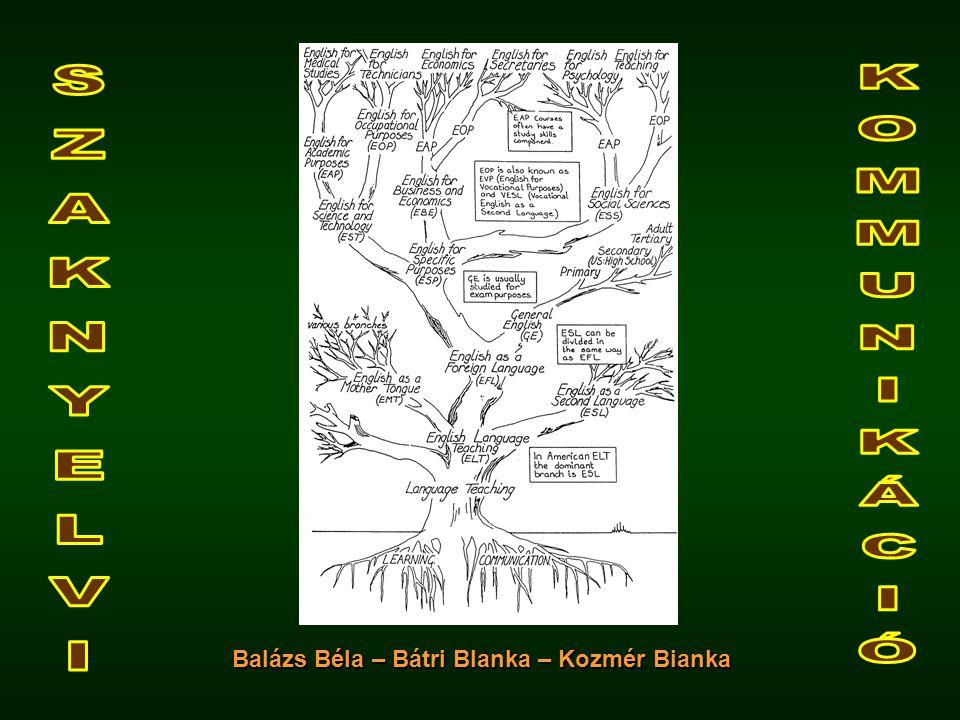SZAKNYELVI KOMMUNIKÁCIÓ Balázs Béla – Bátri Blanka – Kozmér Bianka