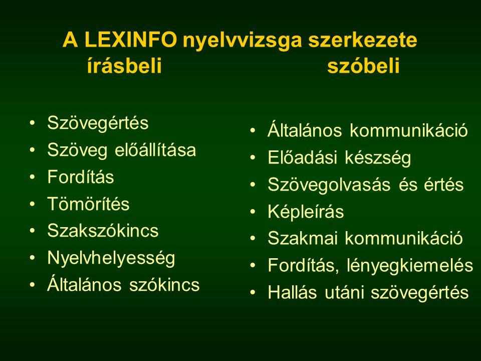 A LEXINFO nyelvvizsga szerkezete írásbeli szóbeli