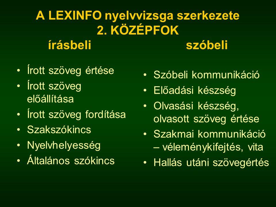 A LEXINFO nyelvvizsga szerkezete 2. KÖZÉPFOK írásbeli szóbeli