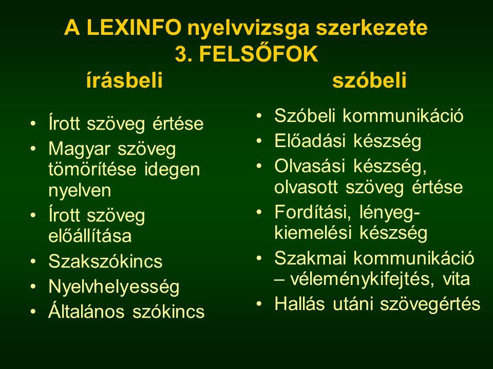 A LEXINFO nyelvvizsga szerkezete 3. FELSŐFOK írásbeli szóbeli