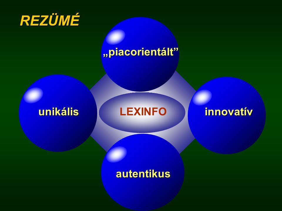 """REZÜMÉ """"piacorientált unikális LEXINFO innovatív autentikus"""