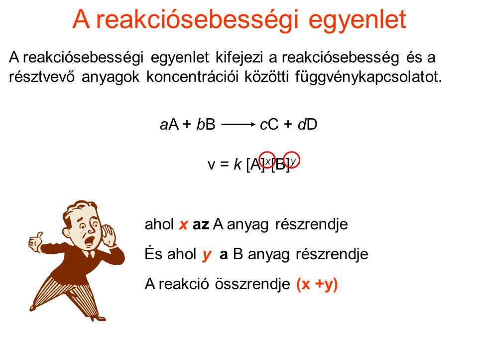 A reakciósebességi egyenlet