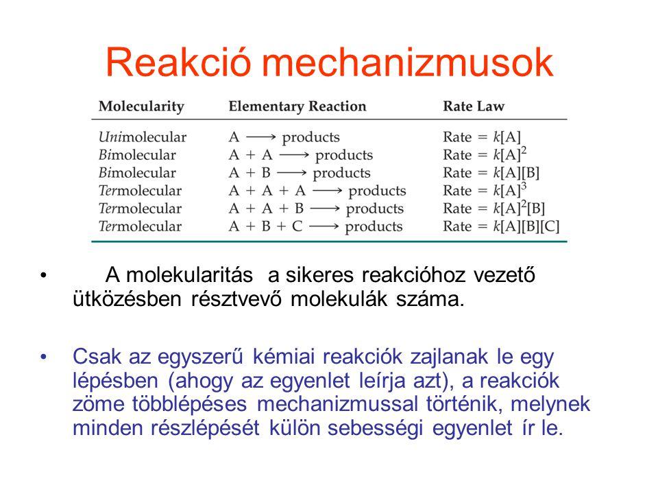 Reakció mechanizmusok