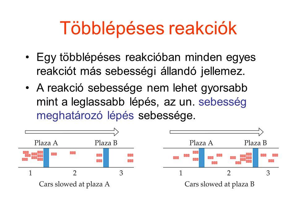 Többlépéses reakciók Egy többlépéses reakcióban minden egyes reakciót más sebességi állandó jellemez.