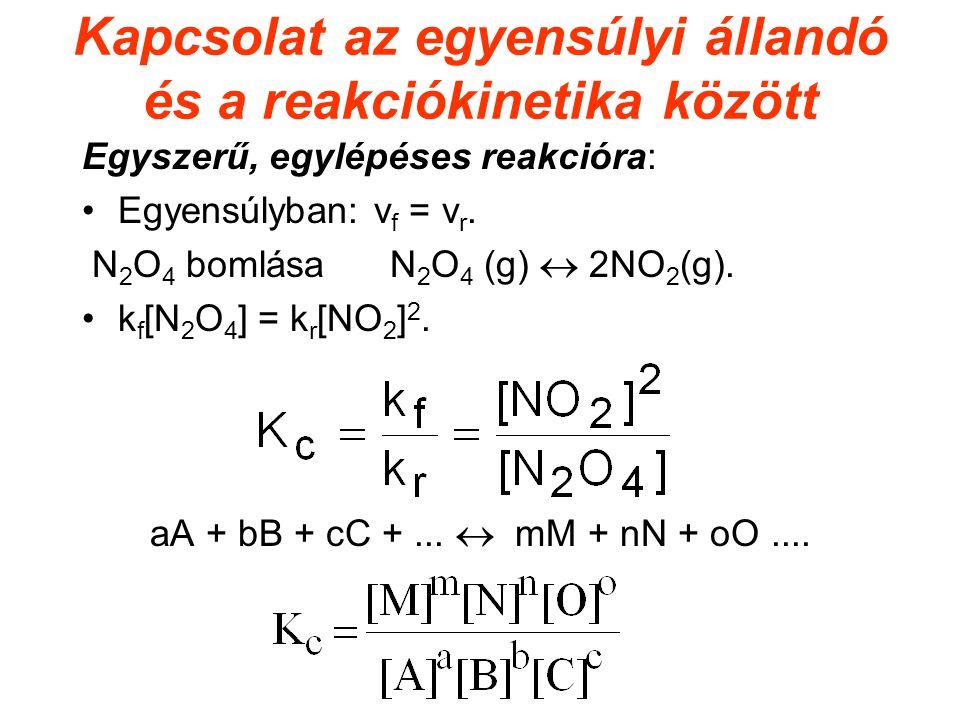 Kapcsolat az egyensúlyi állandó és a reakciókinetika között