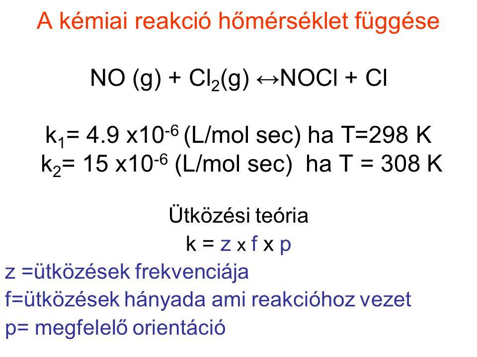 A kémiai reakció hőmérséklet függése NO (g) + Cl2(g) ↔NOCl + Cl k1= 4