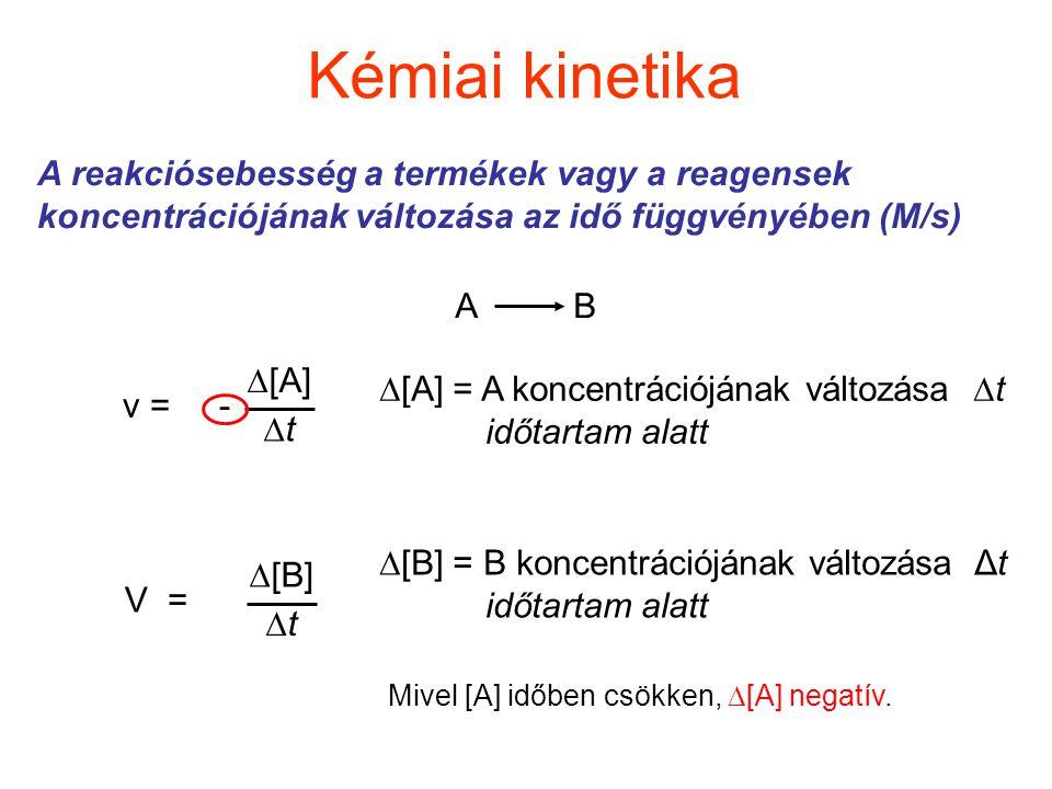 Kémiai kinetika A reakciósebesség a termékek vagy a reagensek koncentrációjának változása az idő függvényében (M/s)