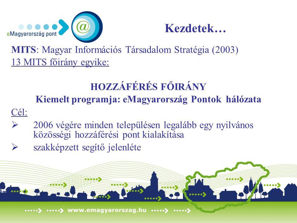 Kiemelt programja: eMagyarország Pontok hálózata