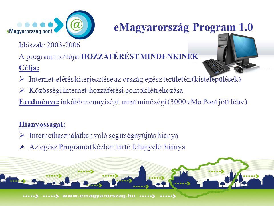 eMagyarország Program 1.0