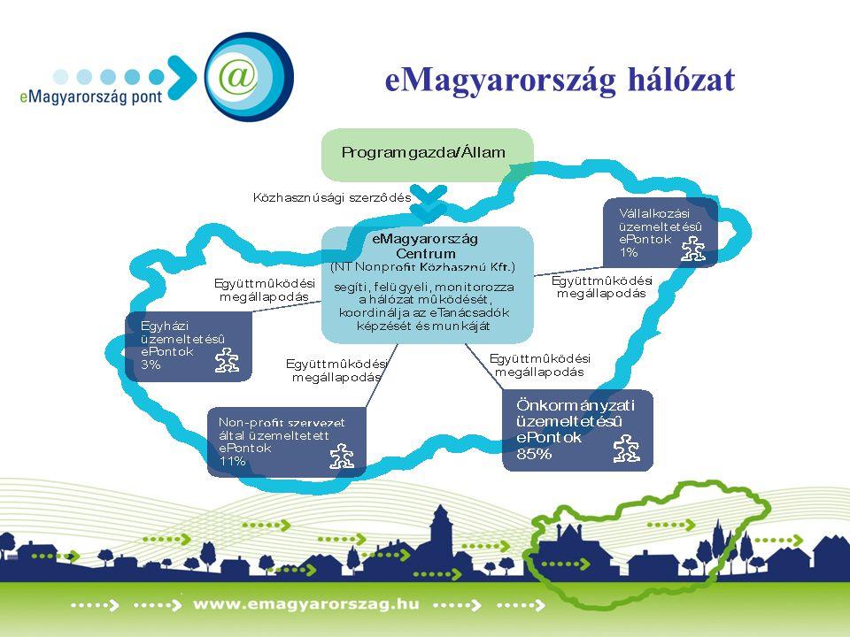 eMagyarország hálózat