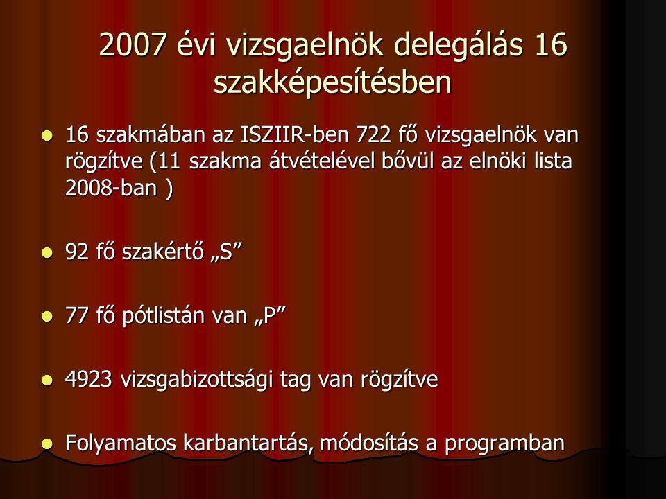 2007 évi vizsgaelnök delegálás 16 szakképesítésben