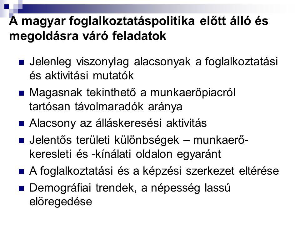 A magyar foglalkoztatáspolitika előtt álló és megoldásra váró feladatok