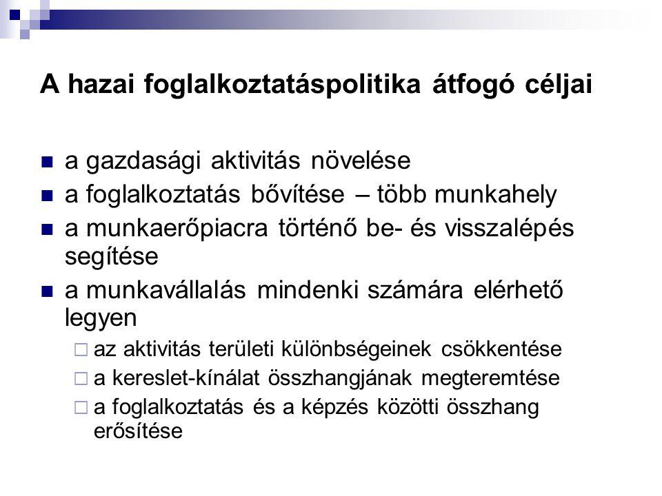 A hazai foglalkoztatáspolitika átfogó céljai