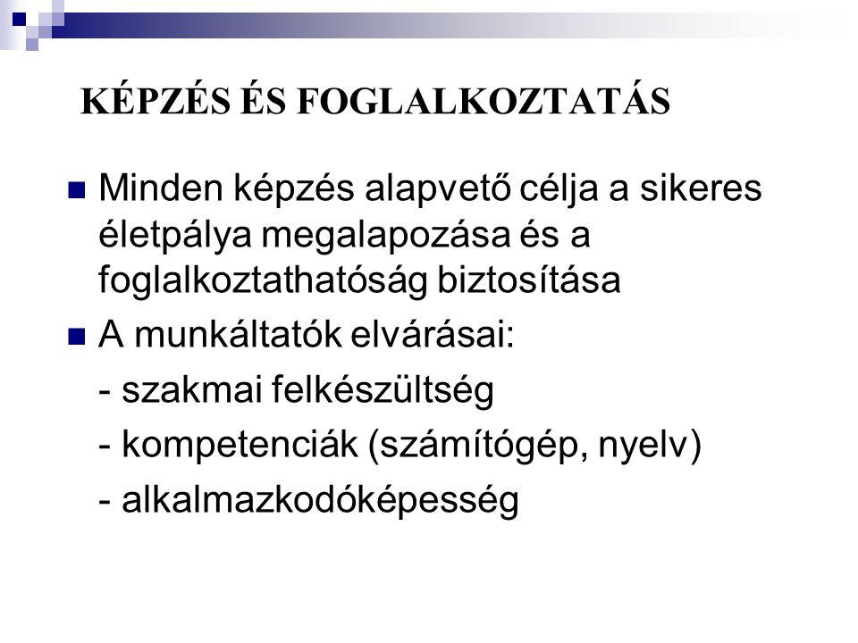 KÉPZÉS ÉS FOGLALKOZTATÁS