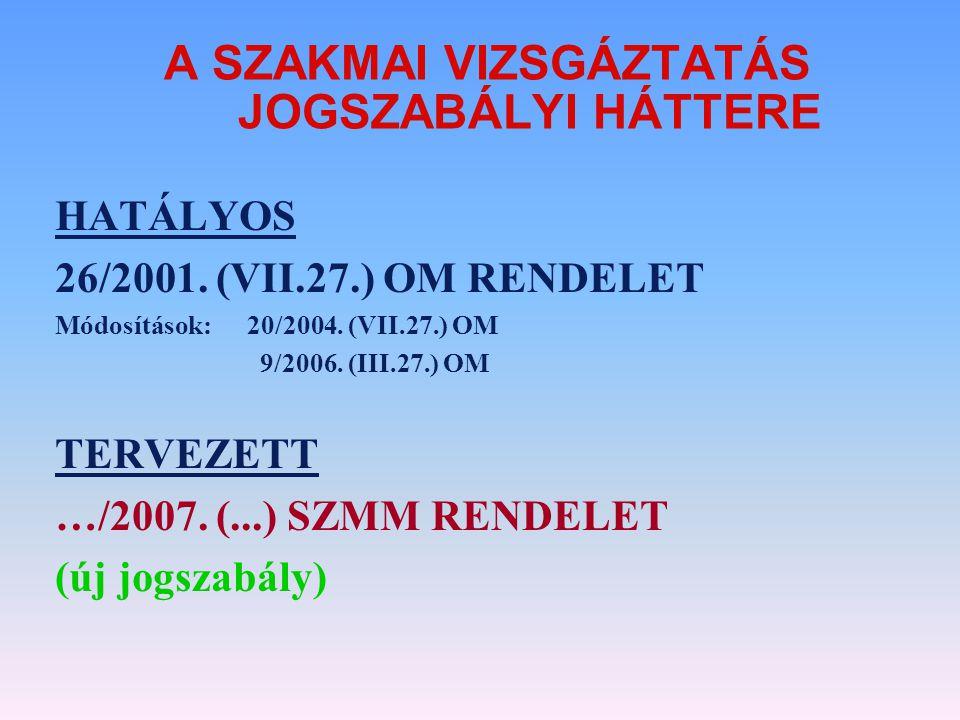 A SZAKMAI VIZSGÁZTATÁS JOGSZABÁLYI HÁTTERE