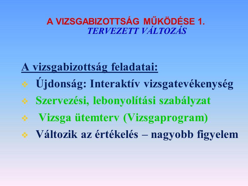 A VIZSGABIZOTTSÁG MŰKÖDÉSE 1. TERVEZETT VÁLTOZÁS