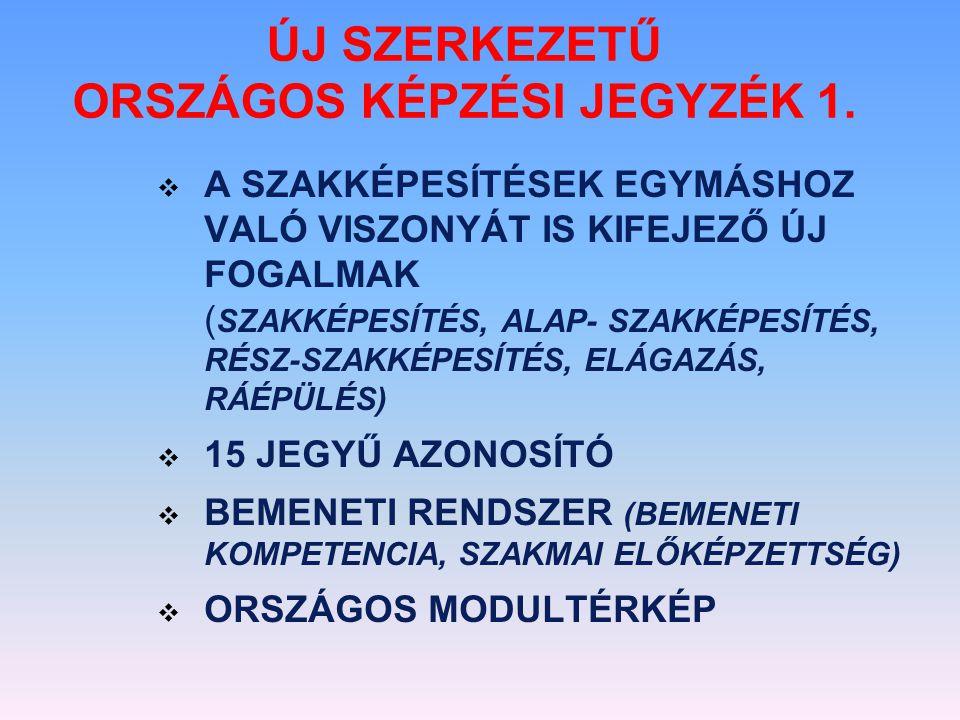ÚJ SZERKEZETŰ ORSZÁGOS KÉPZÉSI JEGYZÉK 1.
