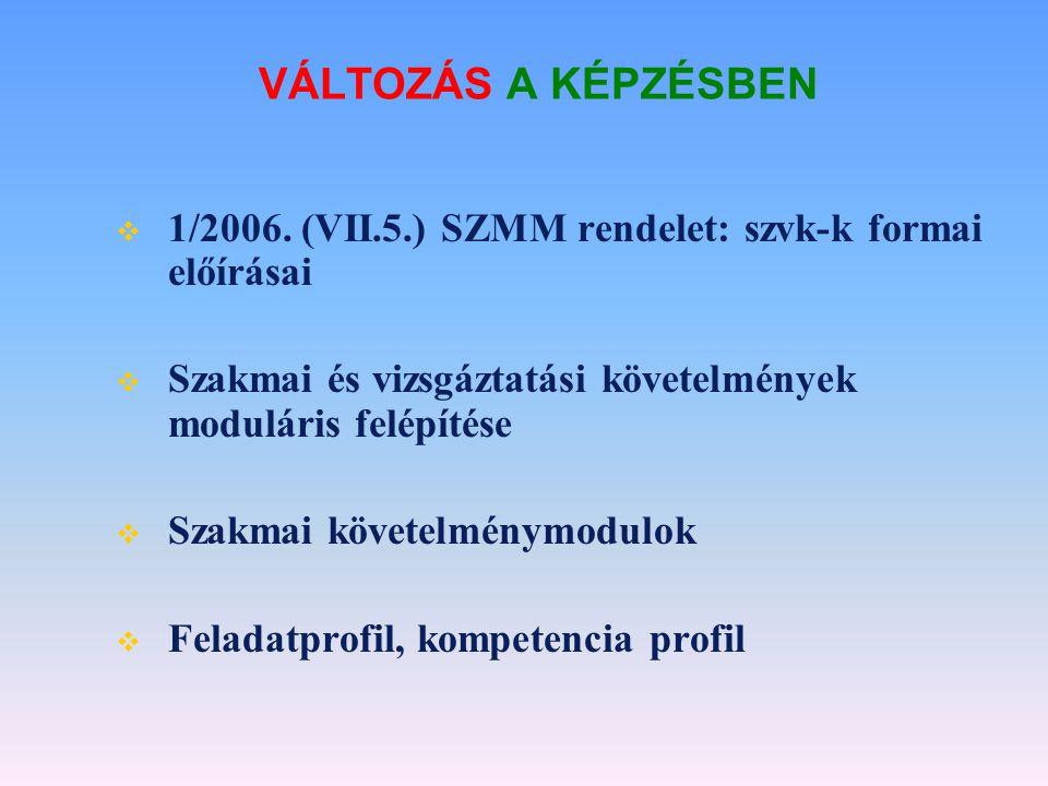 VÁLTOZÁS A KÉPZÉSBEN 1/2006. (VII.5.) SZMM rendelet: szvk-k formai előírásai. Szakmai és vizsgáztatási követelmények moduláris felépítése.