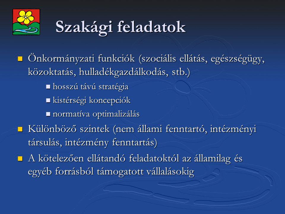 Szakági feladatok Önkormányzati funkciók (szociális ellátás, egészségügy, közoktatás, hulladékgazdálkodás, stb.)